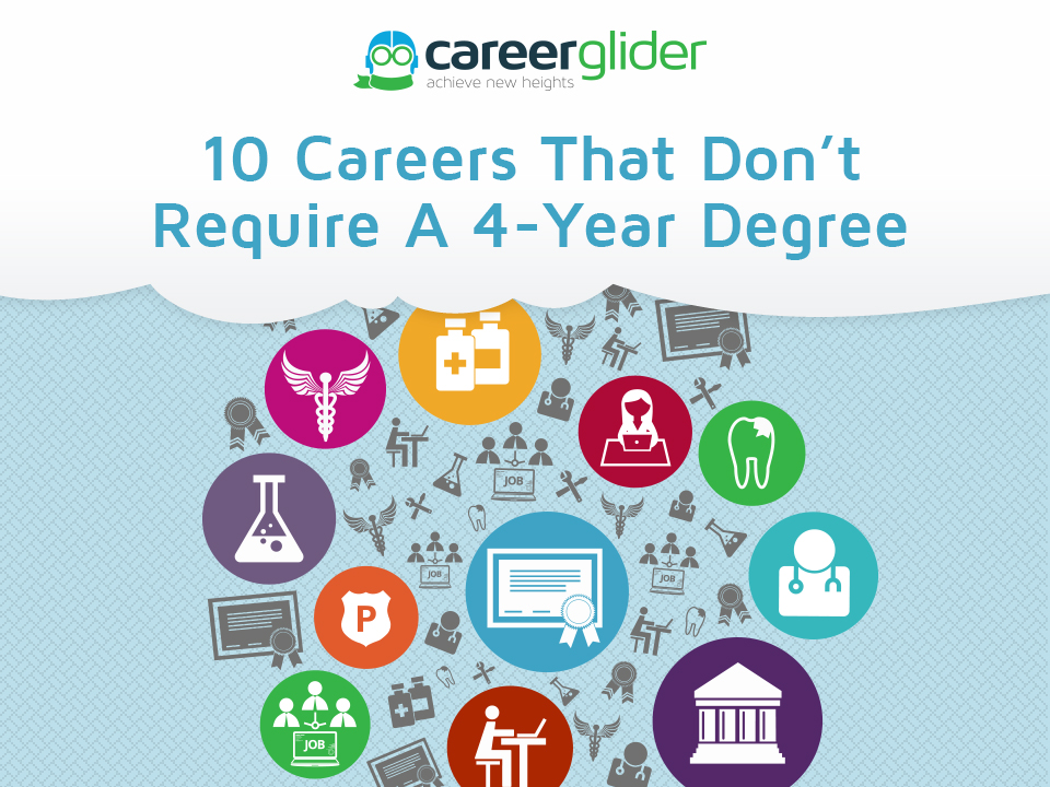Top Careers with No Bachelors Degrees